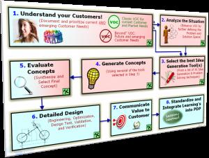 8_Step_Process